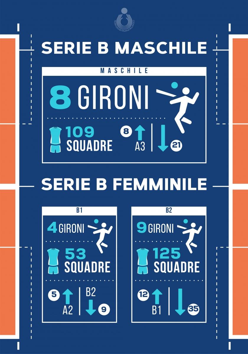 Calendario Fipav.Calendario E Classifica Arena Volley Team Verona