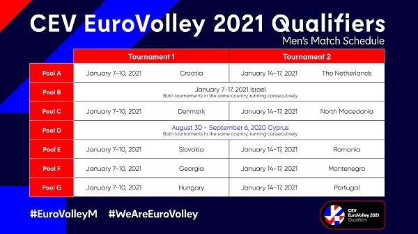 Qualificazioni Europei 2021 Calendario La CEV annuncia il calendario per le qualificazioni ai Campionati