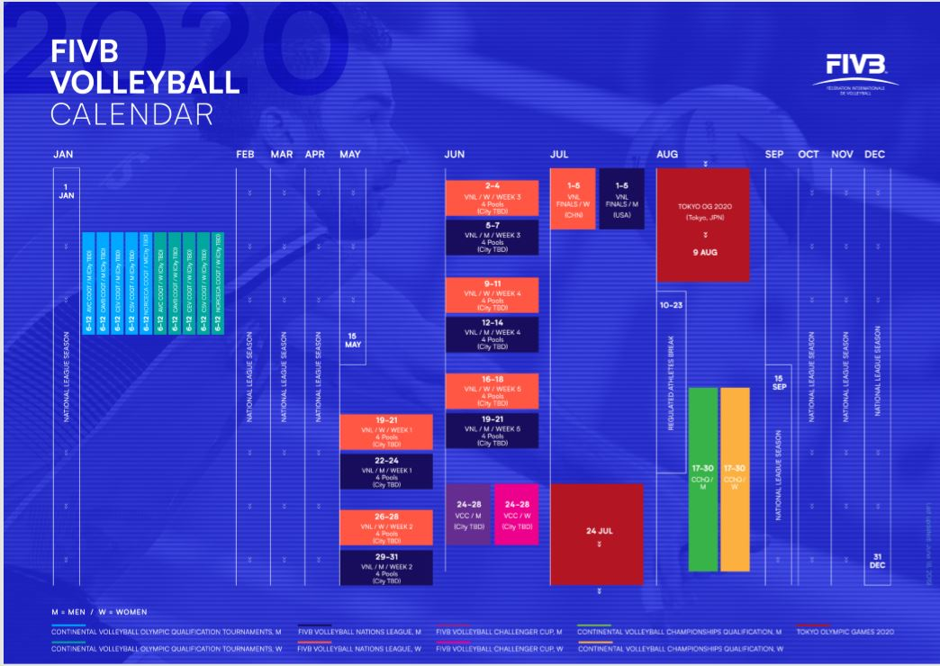 Calendario Volley Maschile.Il Calendario Fivb Per La Stagione Olimpica 2020 Federvolley
